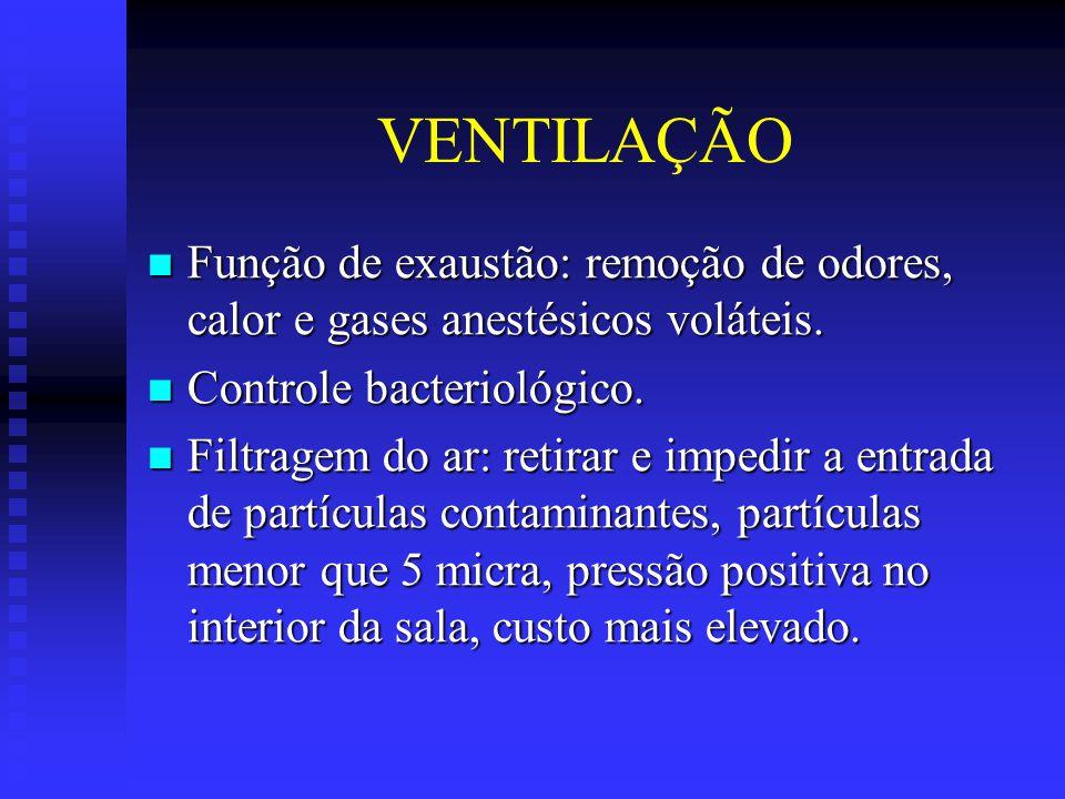 VENTILAÇÃO Função de exaustão: remoção de odores, calor e gases anestésicos voláteis. Controle bacteriológico.