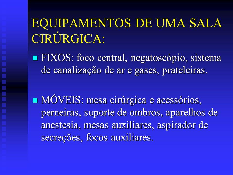 EQUIPAMENTOS DE UMA SALA CIRÚRGICA: