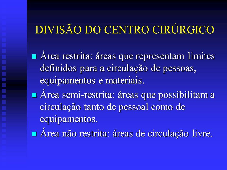 DIVISÃO DO CENTRO CIRÚRGICO