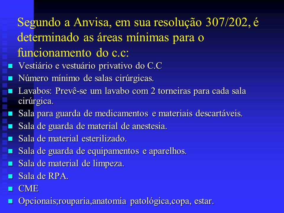 Segundo a Anvisa, em sua resolução 307/202, é determinado as áreas mínimas para o funcionamento do c.c: