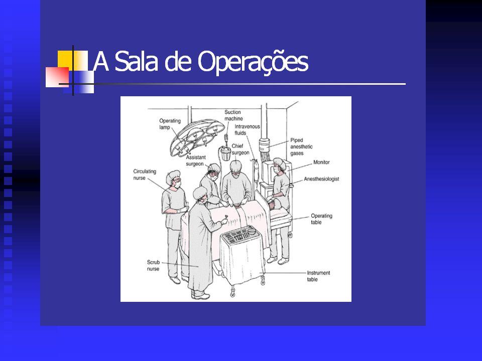 Sala de Operações