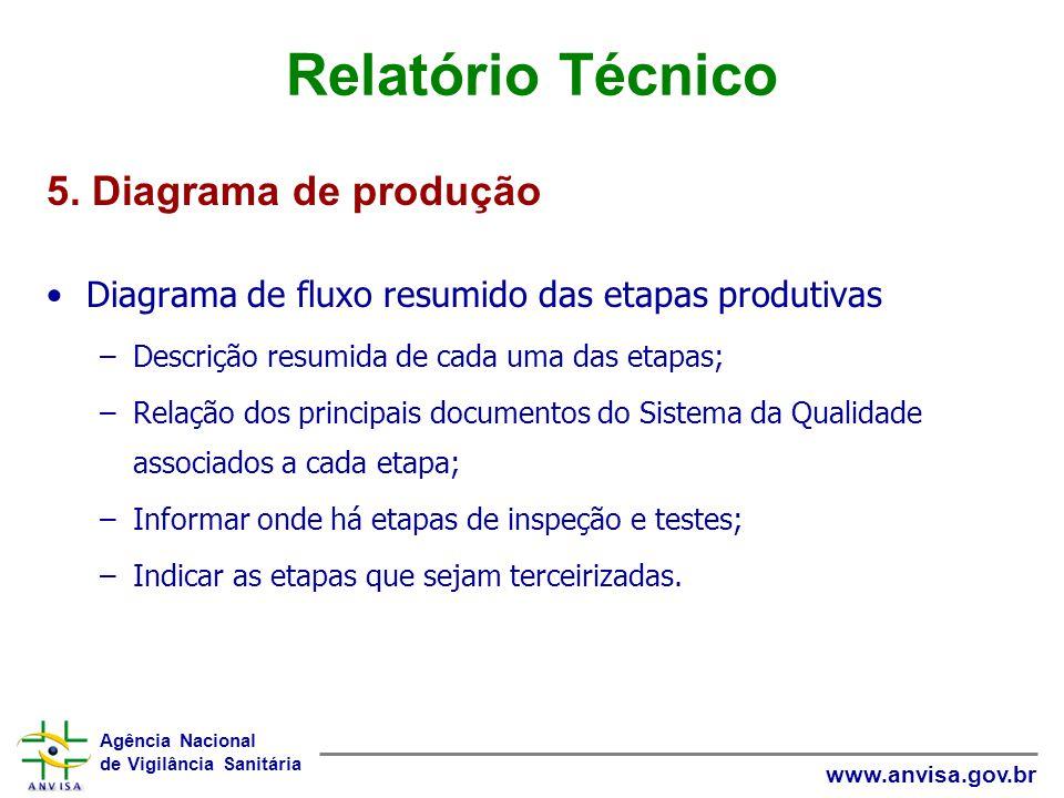 Relatório Técnico 5. Diagrama de produção