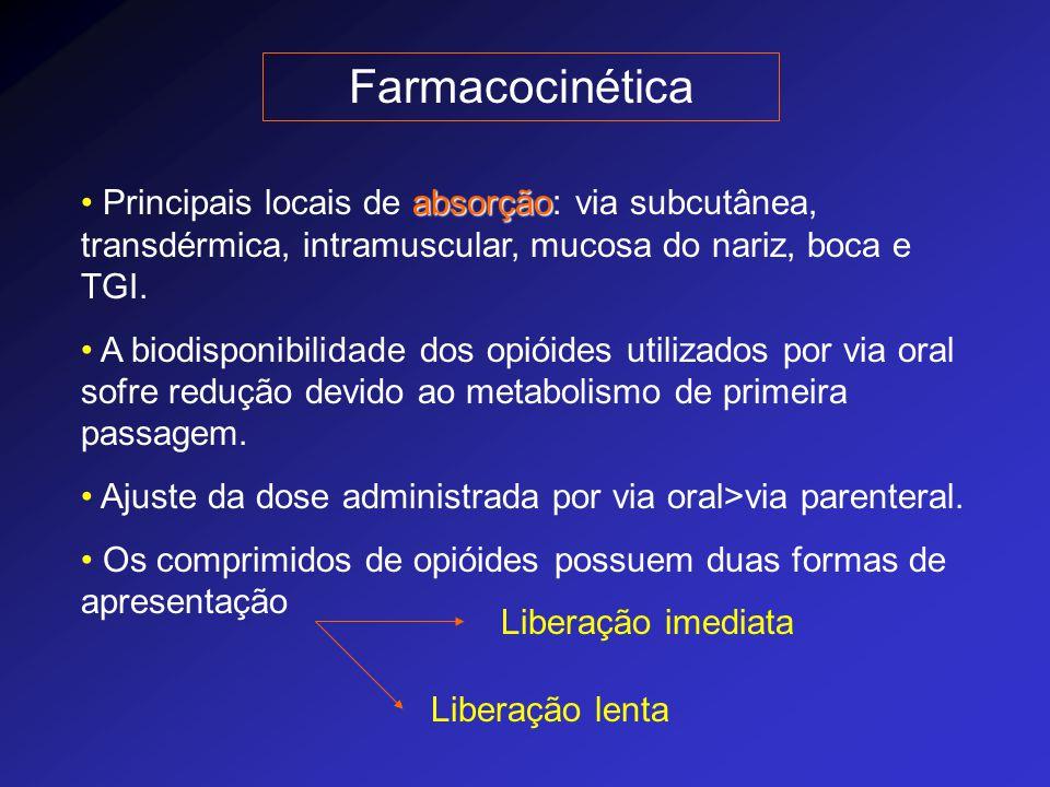 Farmacocinética Principais locais de absorção: via subcutânea, transdérmica, intramuscular, mucosa do nariz, boca e TGI.