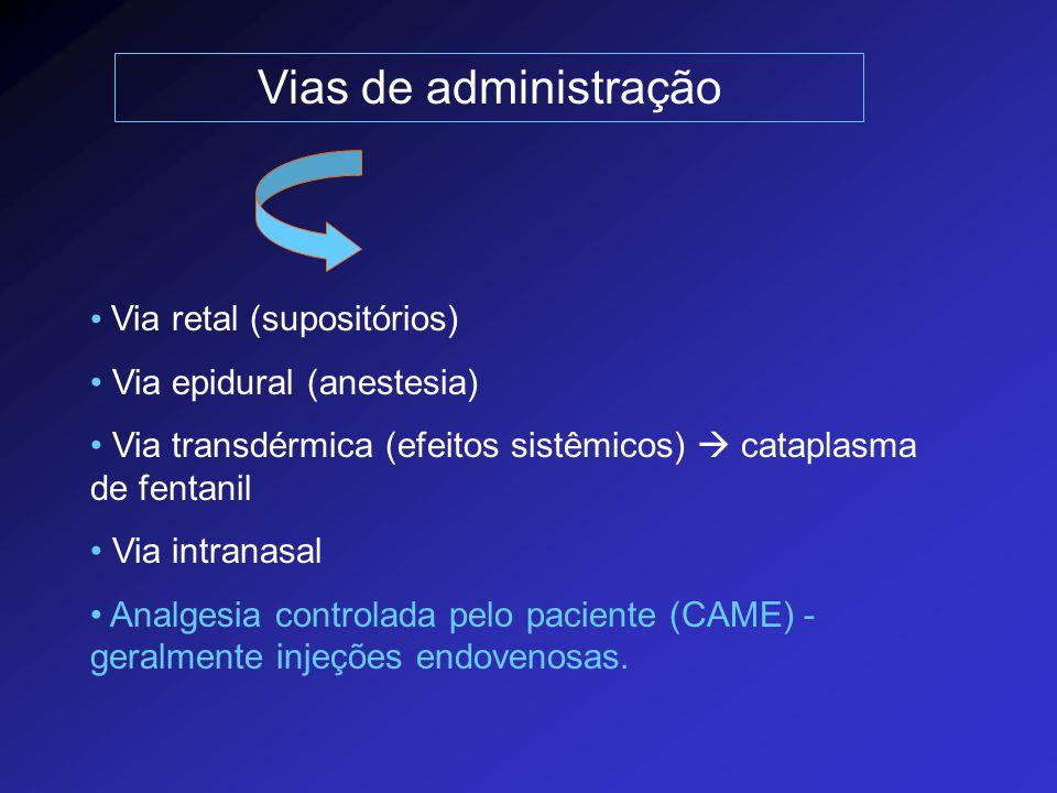 Vias de administração Via retal (supositórios)