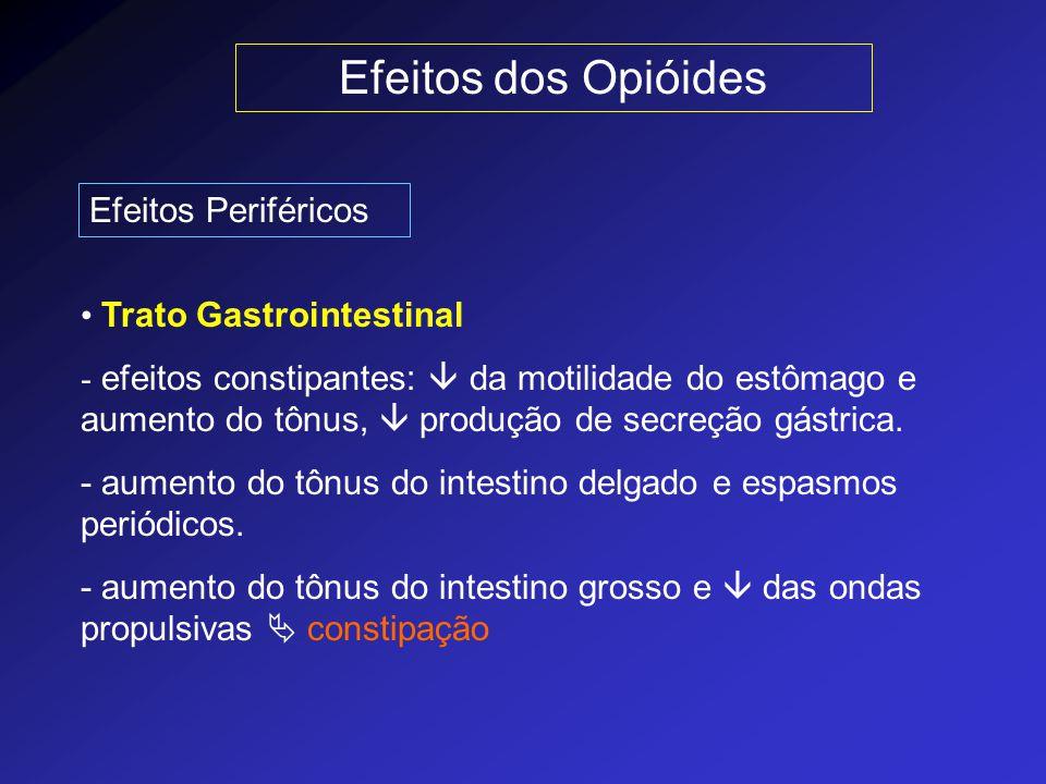 Efeitos dos Opióides Efeitos Periféricos Trato Gastrointestinal