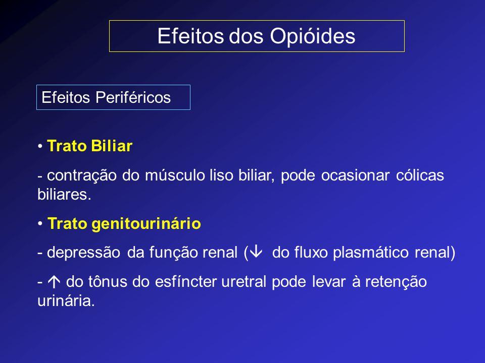 Efeitos dos Opióides Efeitos Periféricos Trato Biliar