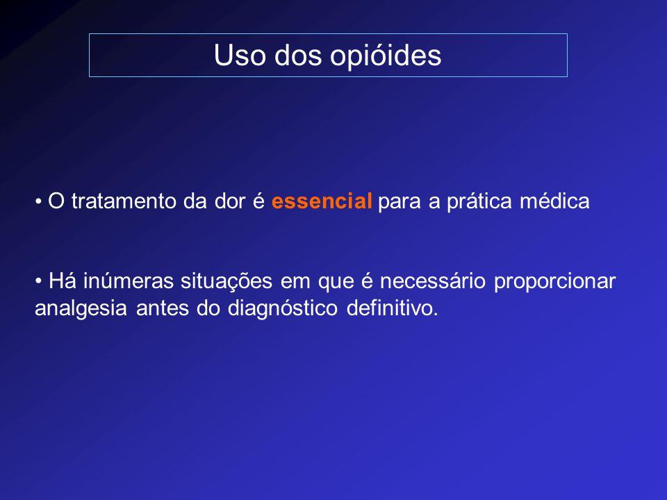 Uso dos opióides O tratamento da dor é essencial para a prática médica