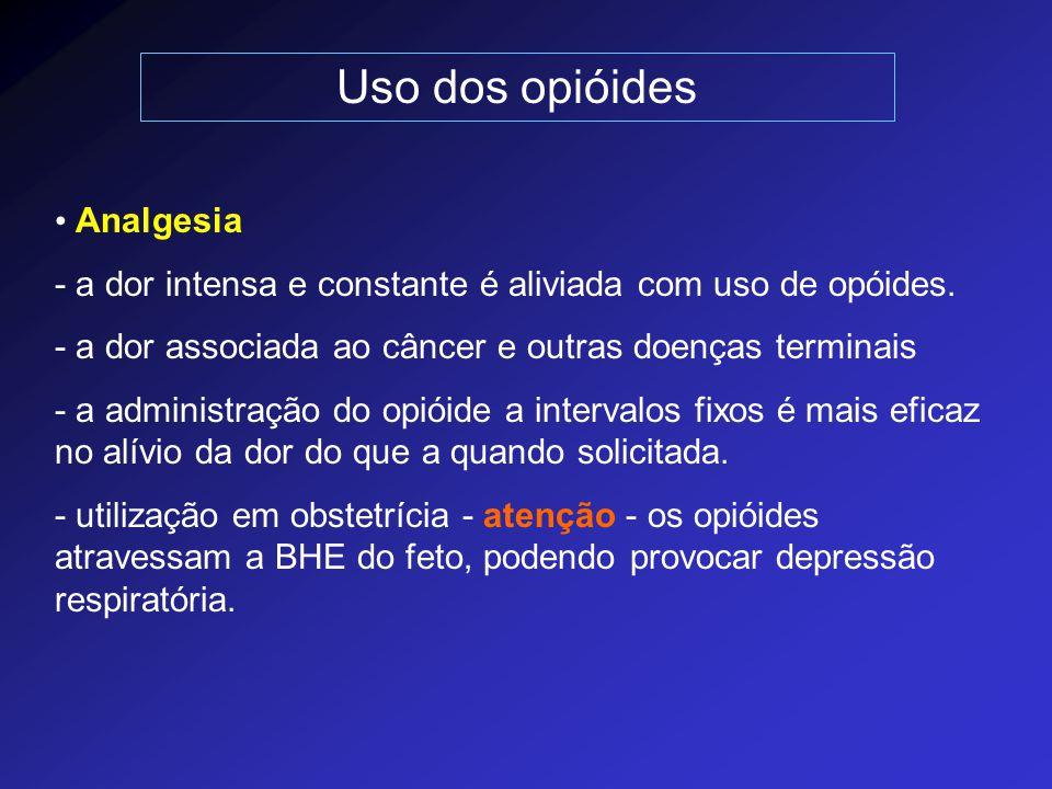 Uso dos opióides Analgesia