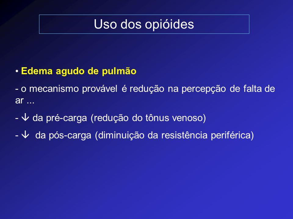 Uso dos opióides Edema agudo de pulmão