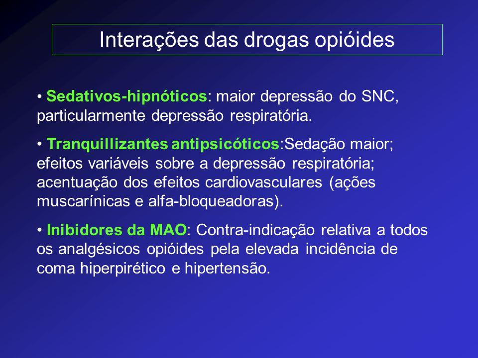 Interações das drogas opióides