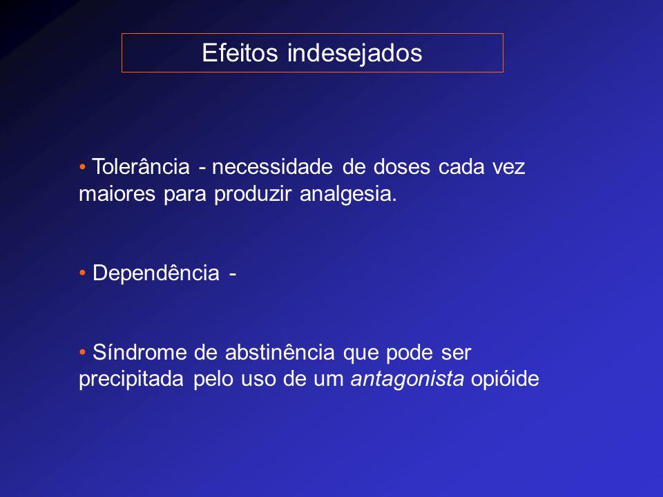 Efeitos indesejados Tolerância - necessidade de doses cada vez maiores para produzir analgesia. Dependência -