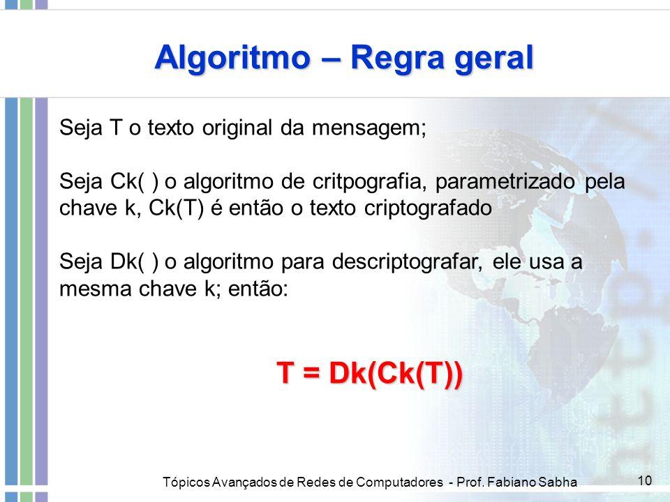 Algoritmo – Regra geral