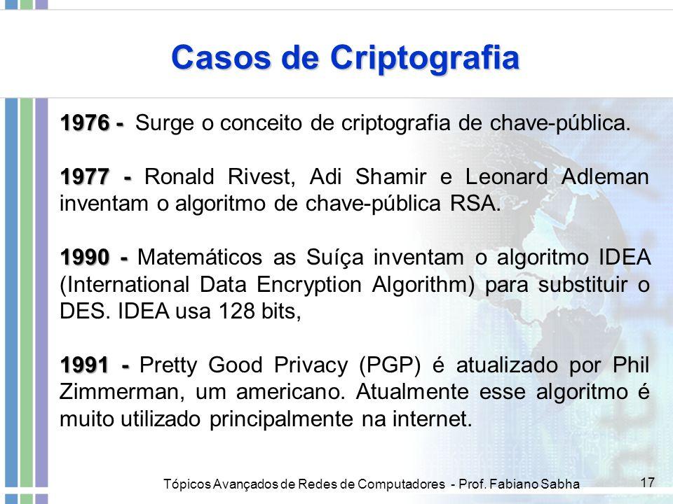 Casos de Criptografia 1976 - Surge o conceito de criptografia de chave-pública.