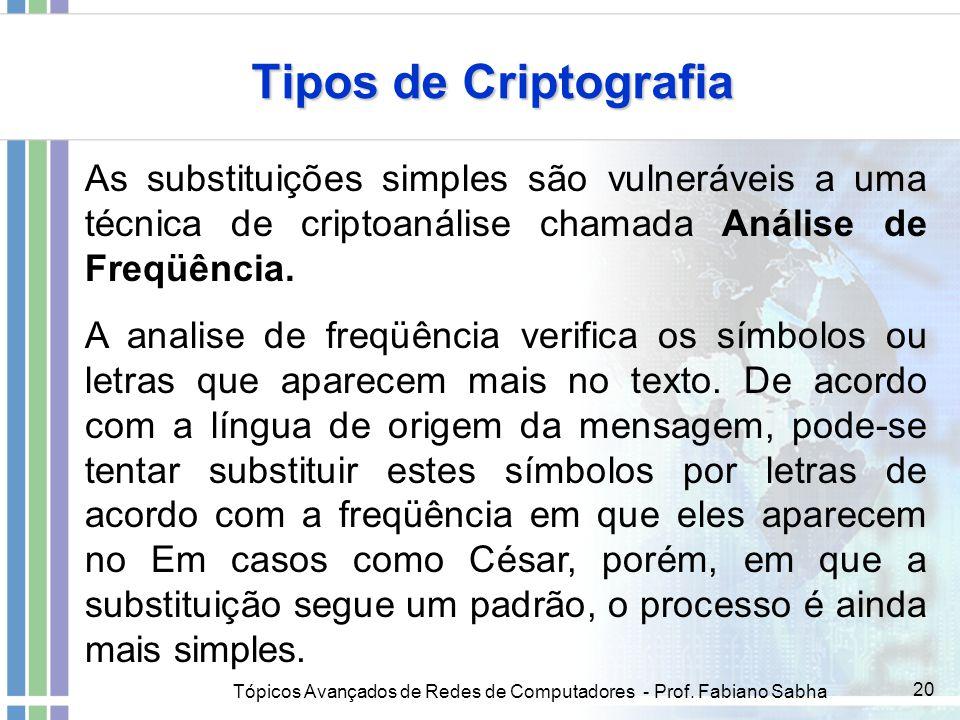 Tipos de Criptografia As substituições simples são vulneráveis a uma técnica de criptoanálise chamada Análise de Freqüência.