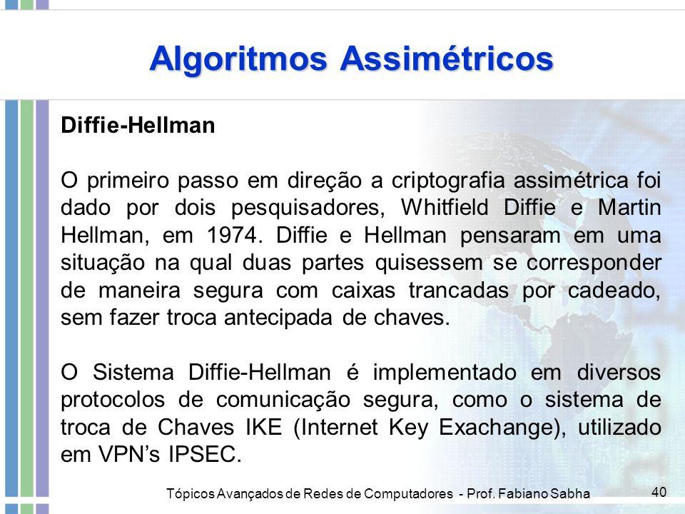 Algoritmos Assimétricos