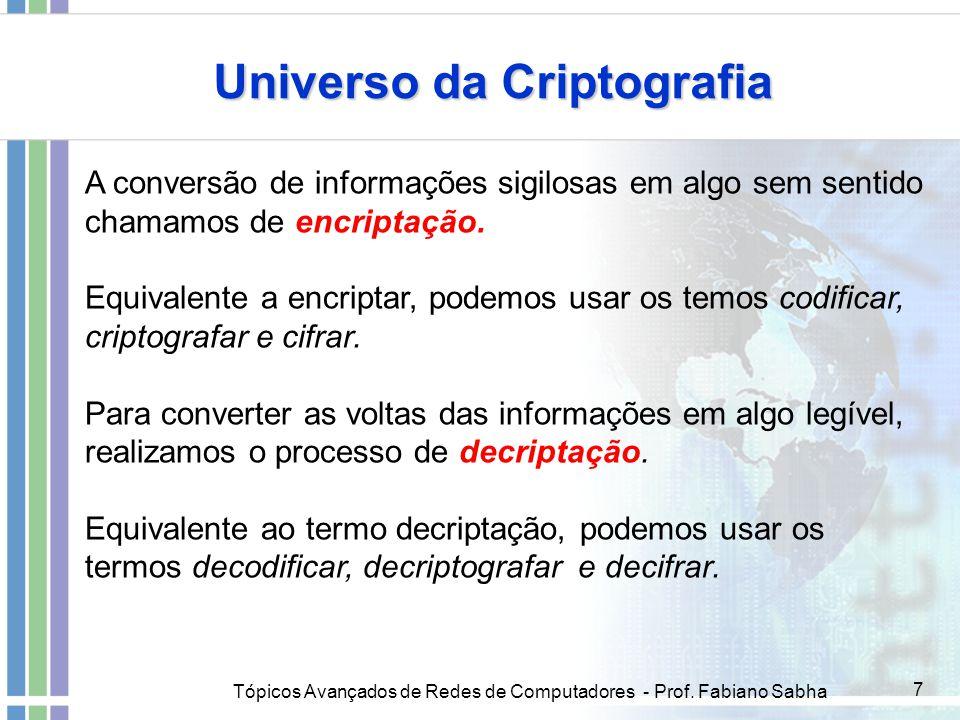 Universo da Criptografia