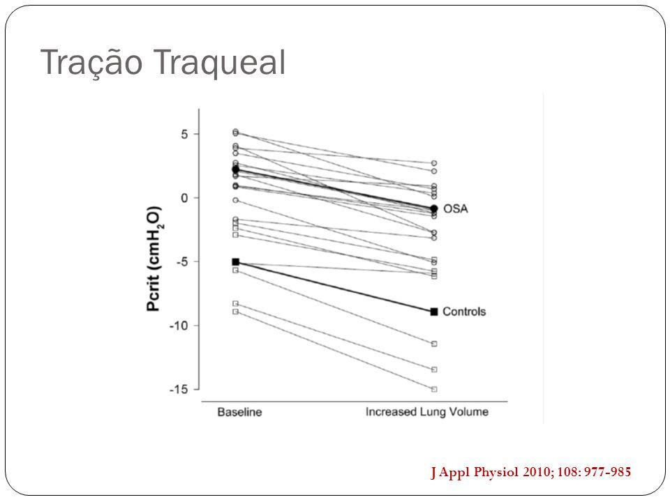 Tração Traqueal J Appl Physiol 2010; 108: 977-985