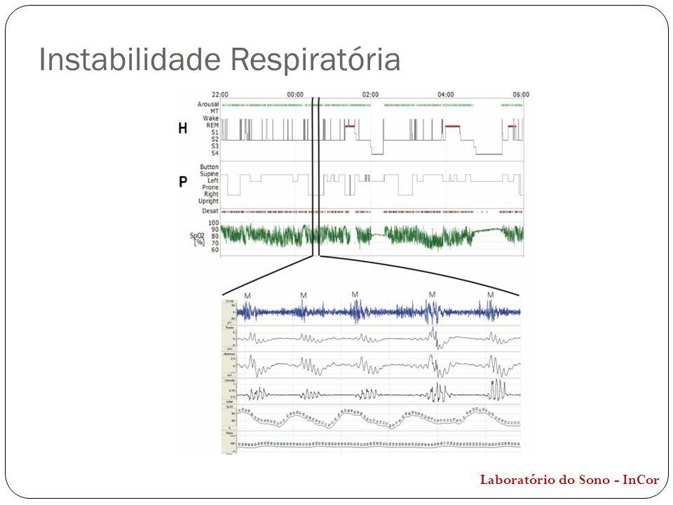 Instabilidade Respiratória