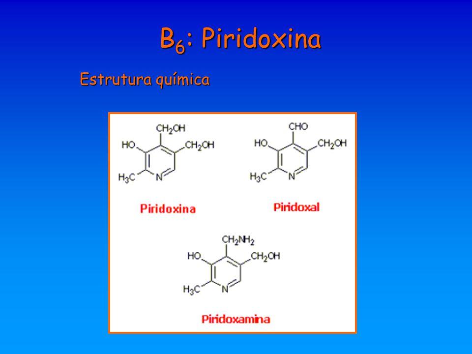 B6: Piridoxina Estrutura química