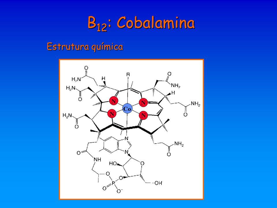 B12: Cobalamina Estrutura química
