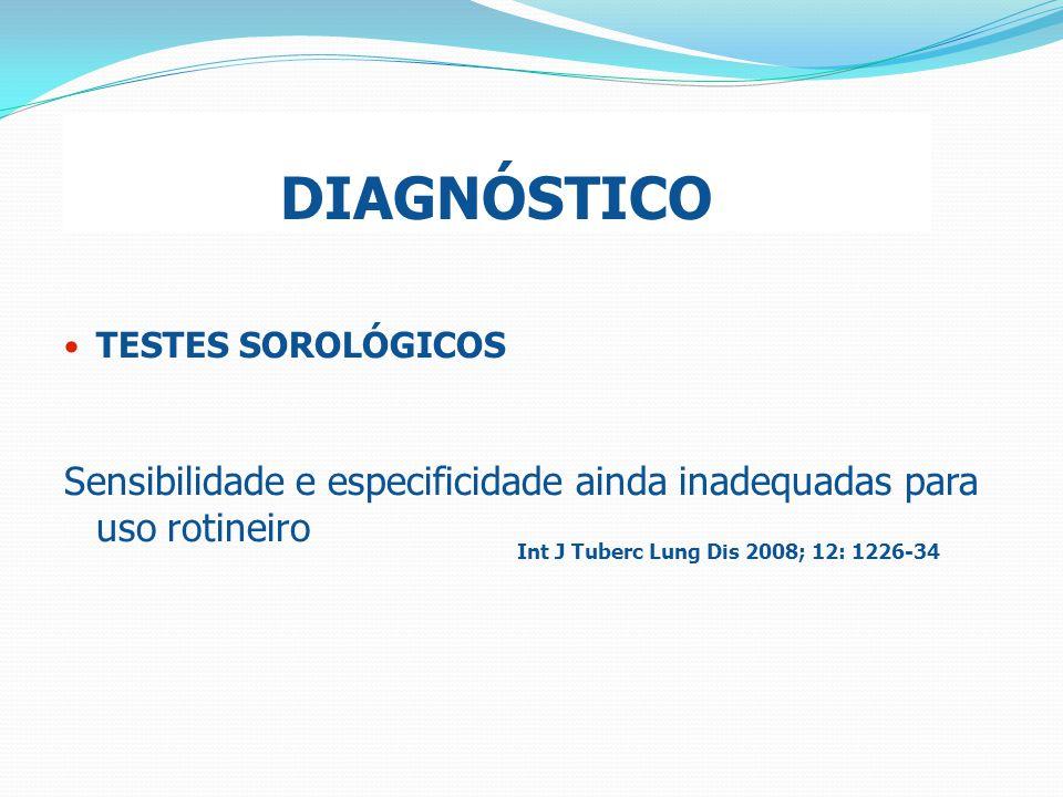 DIAGNÓSTICO TESTES SOROLÓGICOS. Sensibilidade e especificidade ainda inadequadas para uso rotineiro.