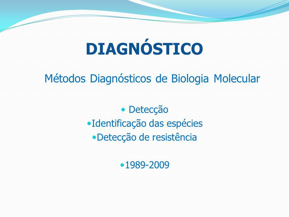 DIAGNÓSTICO Métodos Diagnósticos de Biologia Molecular Detecção