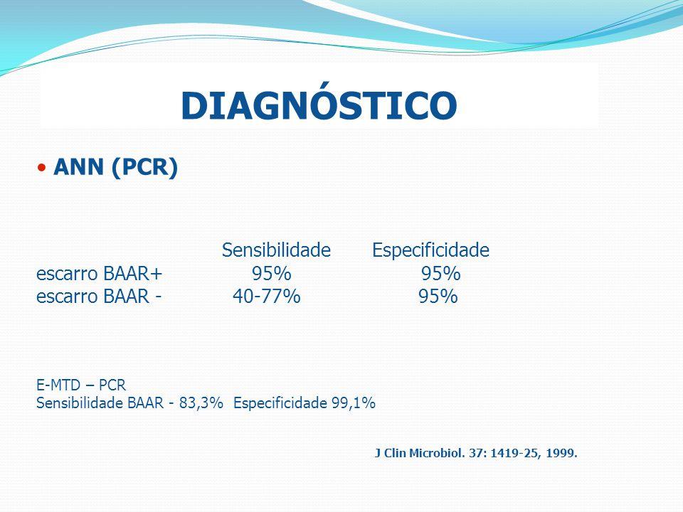 DIAGNÓSTICO ANN (PCR) Sensibilidade Especificidade