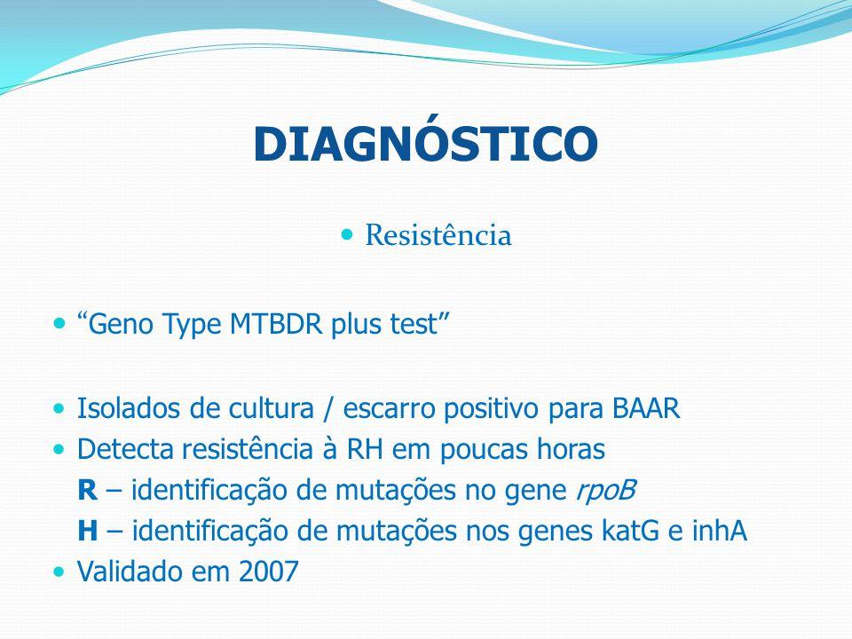 DIAGNÓSTICO Resistência Geno Type MTBDR plus test