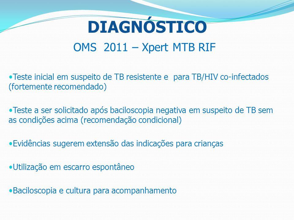DIAGNÓSTICO OMS 2011 – Xpert MTB RIF