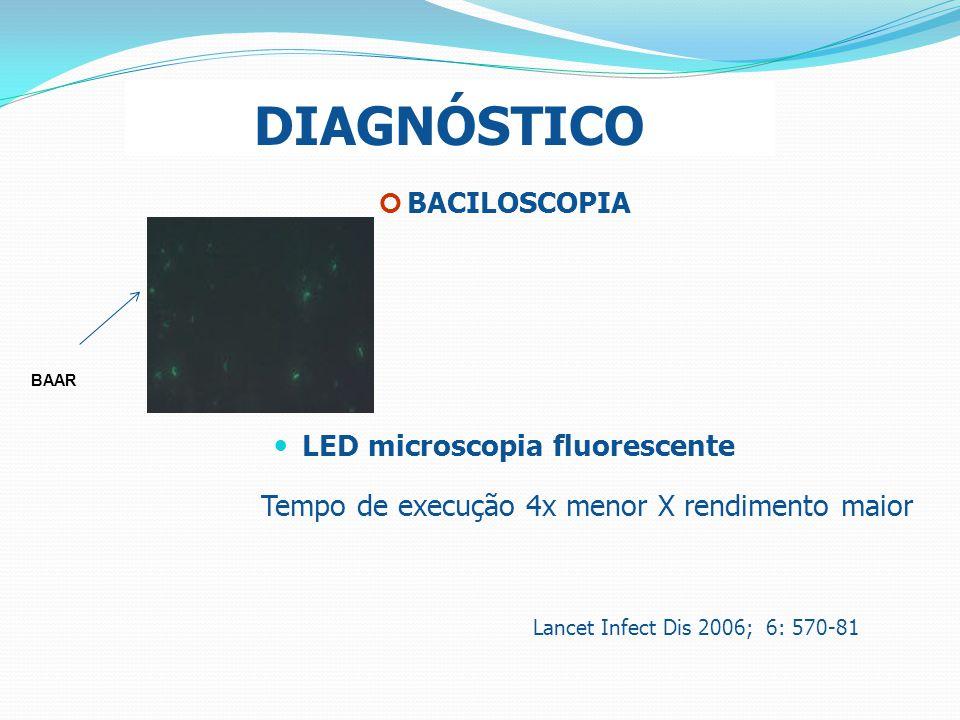 LED microscopia fluorescente