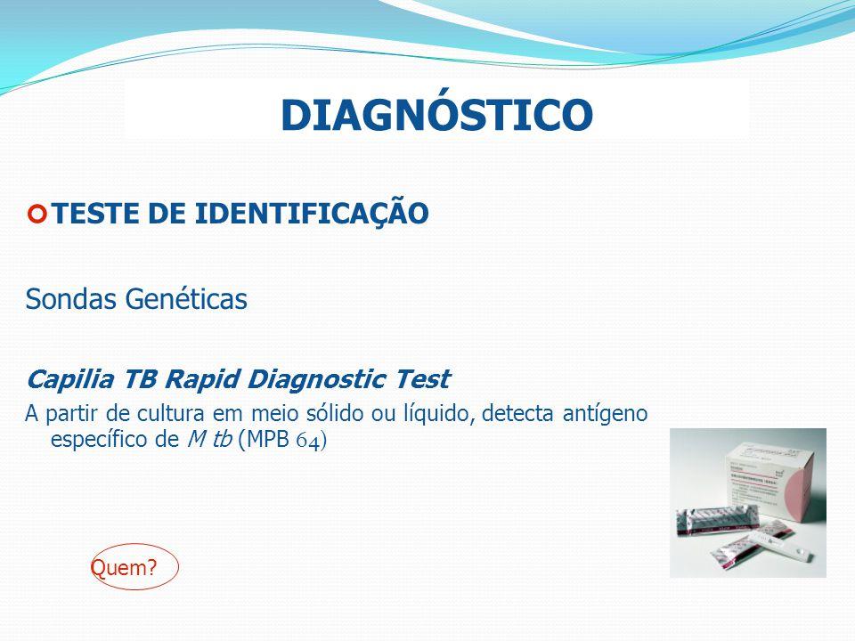 DIAGNÓSTICO TESTE DE IDENTIFICAÇÃO Sondas Genéticas