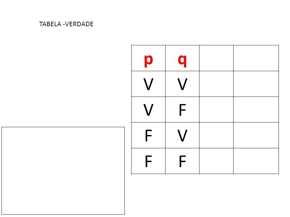 TABELA -VERDADE p q V F
