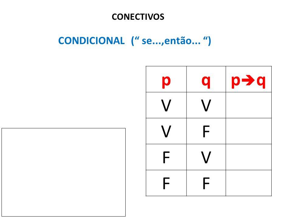 CONECTIVOS CONDICIONAL ( se...,então... ) p q pq V F