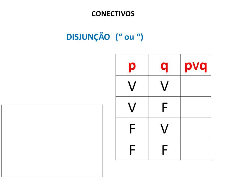 CONECTIVOS DISJUNÇÃO ( ou ) p q pVq V F