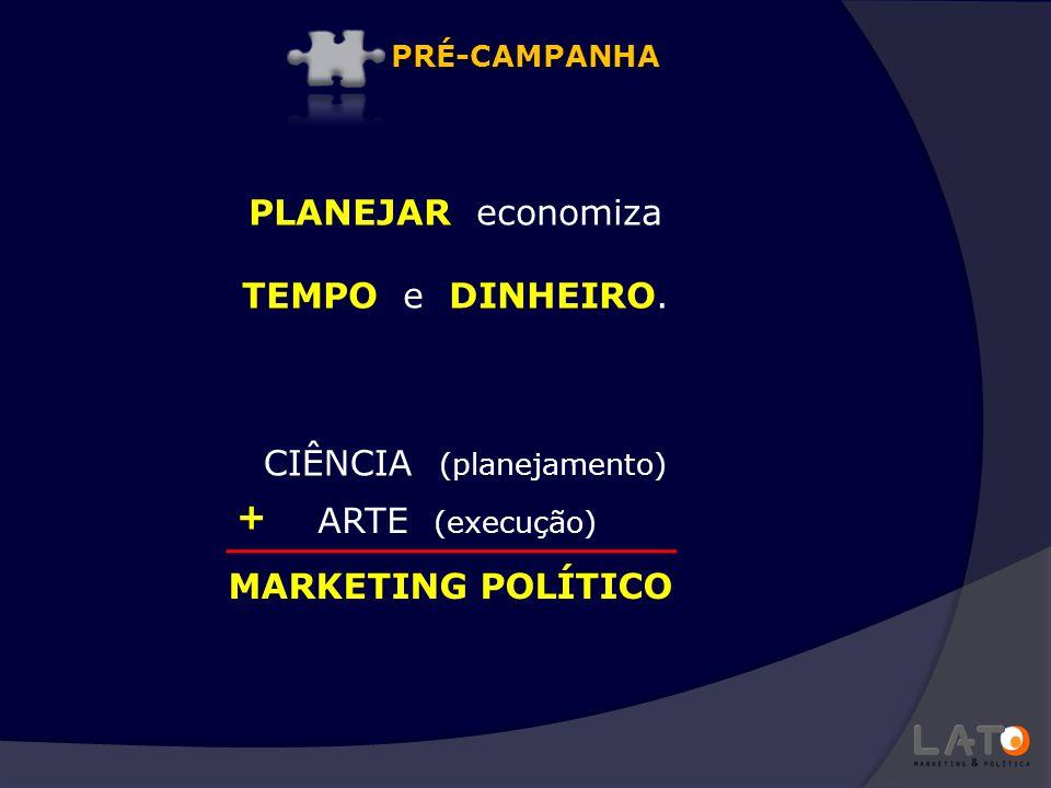 PLANEJAR economiza TEMPO e DINHEIRO.