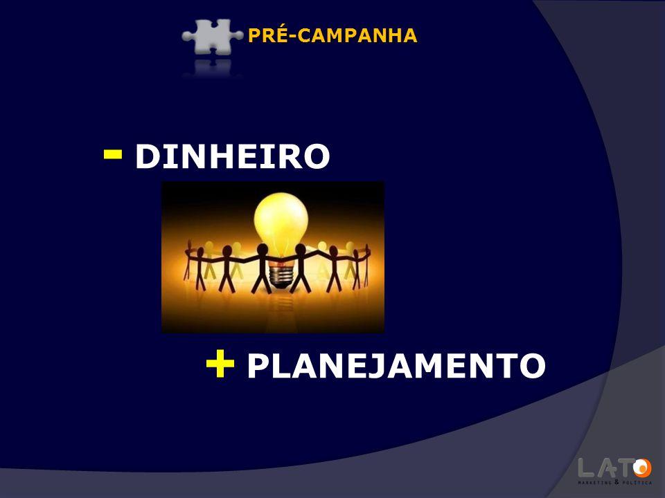 PRÉ-CAMPANHA DINHEIRO - PLANEJAMENTO +
