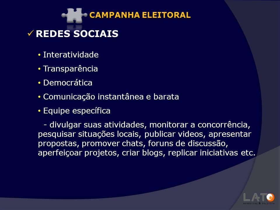 REDES SOCIAIS CAMPANHA ELEITORAL Interatividade Transparência