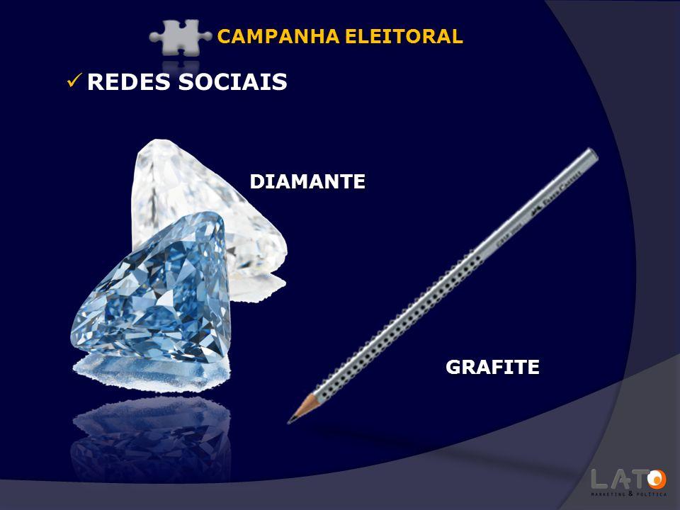 CAMPANHA ELEITORAL REDES SOCIAIS DIAMANTE GRAFITE