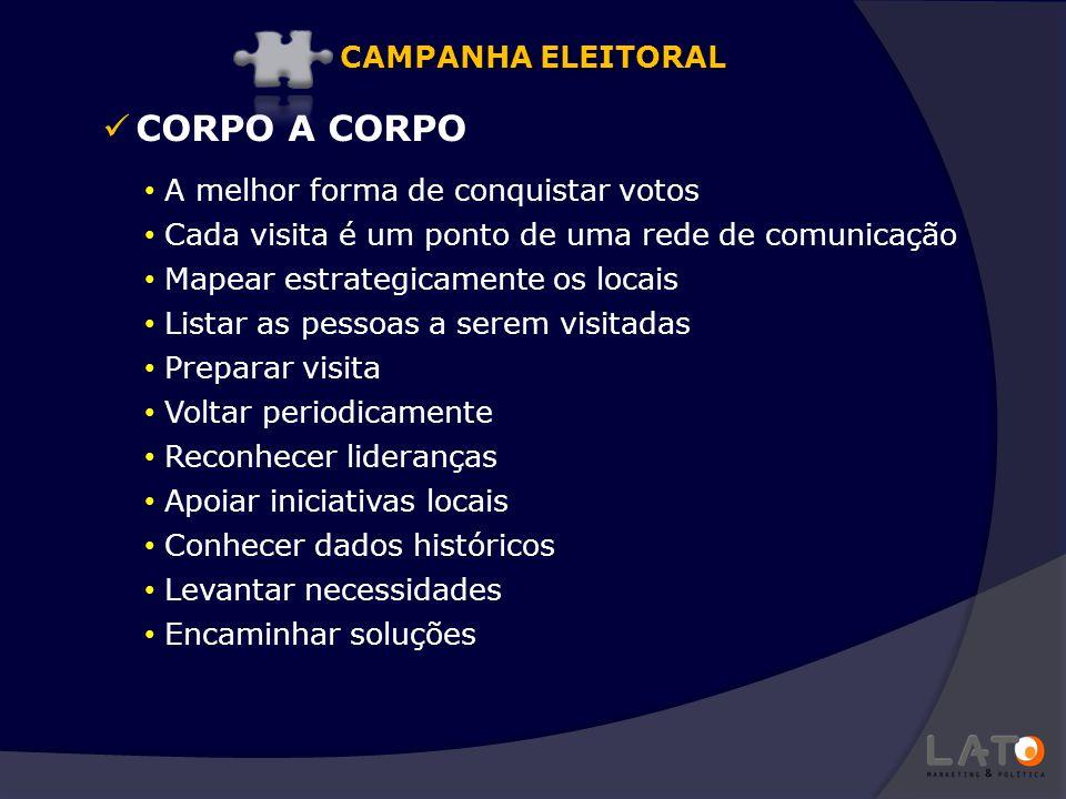 CORPO A CORPO CAMPANHA ELEITORAL A melhor forma de conquistar votos