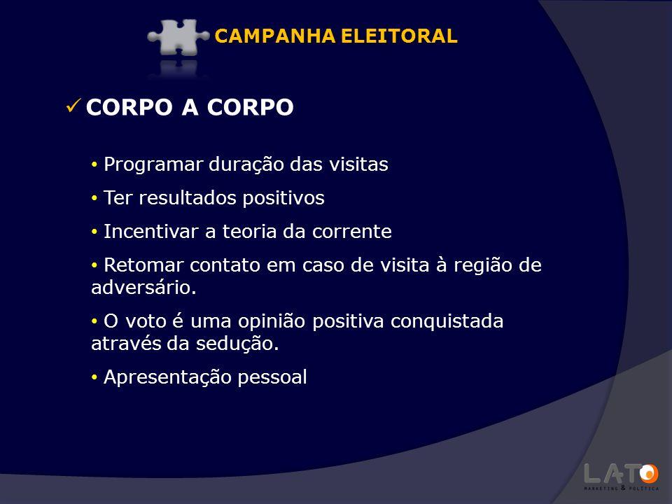 CORPO A CORPO CAMPANHA ELEITORAL Programar duração das visitas