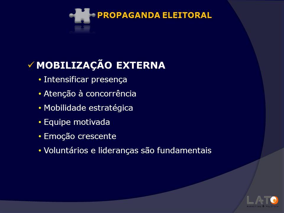 MOBILIZAÇÃO EXTERNA PROPAGANDA ELEITORAL Intensificar presença