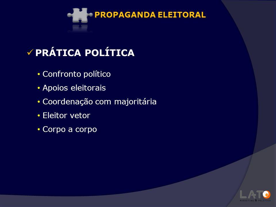 PRÁTICA POLÍTICA PROPAGANDA ELEITORAL Confronto político