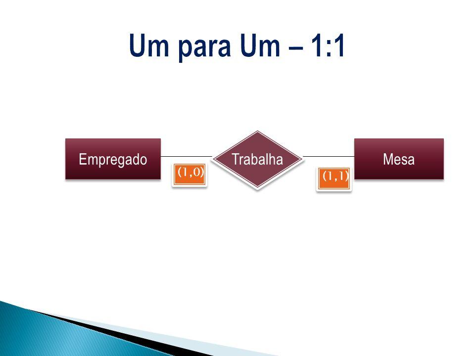 Um para Um – 1:1 Empregado Mesa Trabalha (1,0) (1,1)