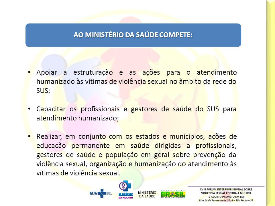 AO MINISTÉRIO DA SAÚDE COMPETE: