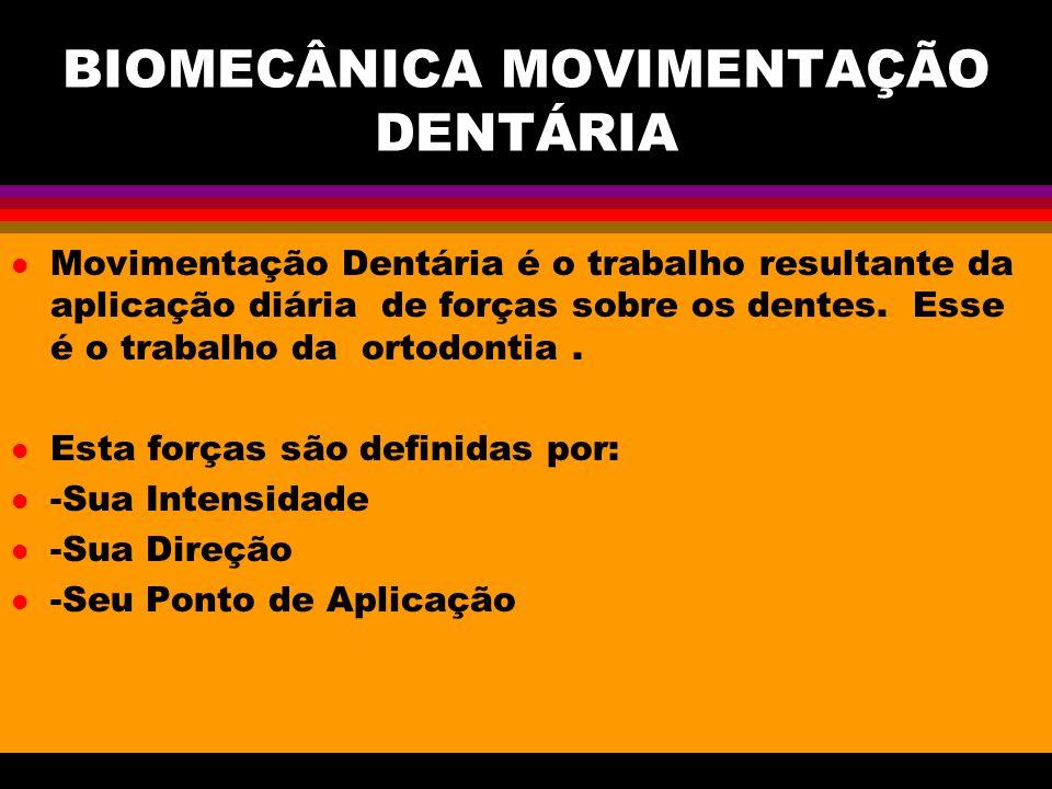 BIOMECÂNICA MOVIMENTAÇÃO DENTÁRIA