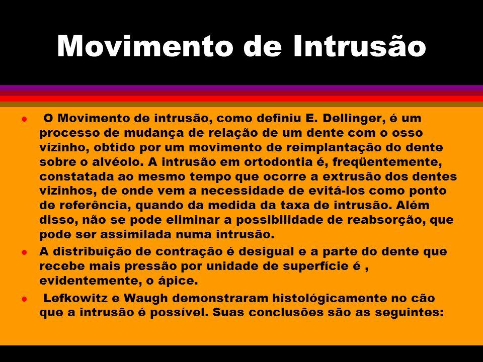 Movimento de Intrusão