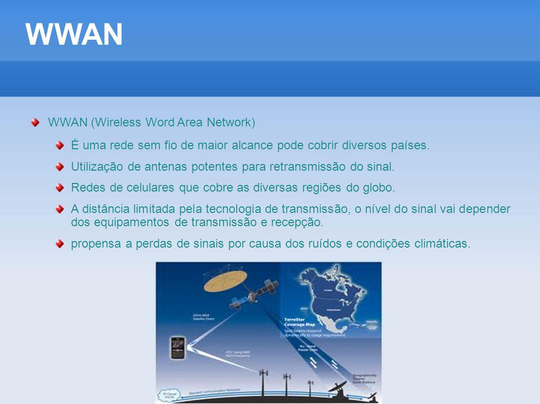 WWAN WWAN (Wireless Word Area Network)