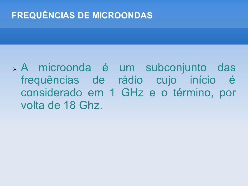 FREQUÊNCIAS DE MICROONDAS