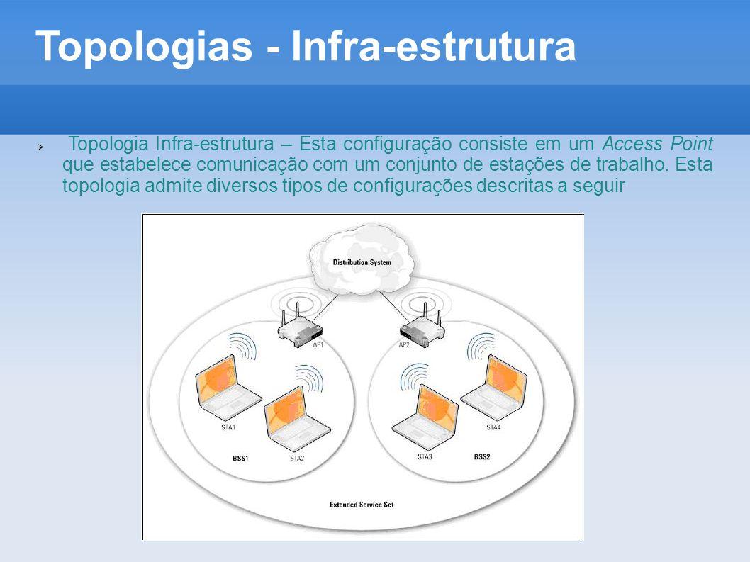Topologias - Infra-estrutura