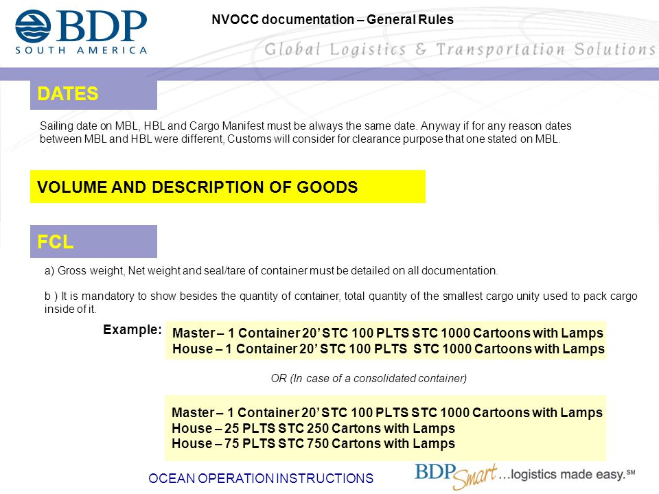 DATES FCL VOLUME AND DESCRIPTION OF GOODS